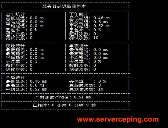 24小时监测VPS延迟的工具