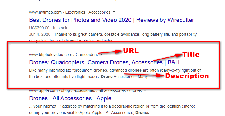 Google Snippet构成